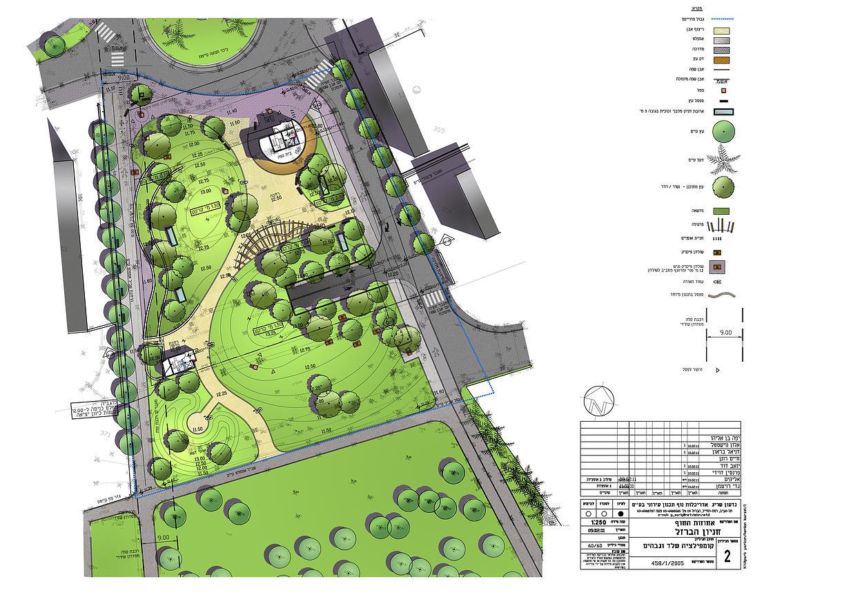 תכנית הגן החדש